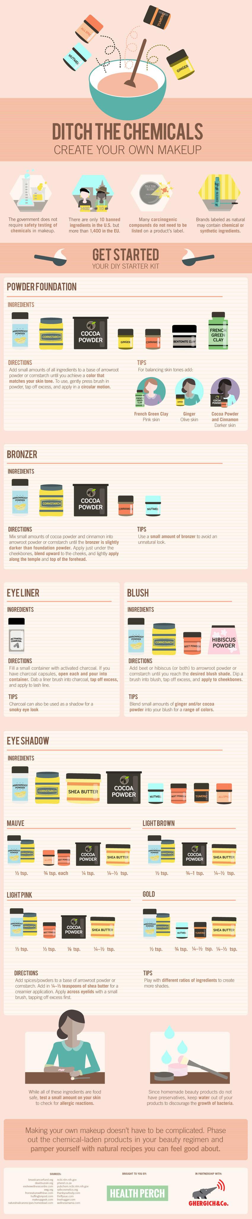 homemade-makeup-final-850x4108